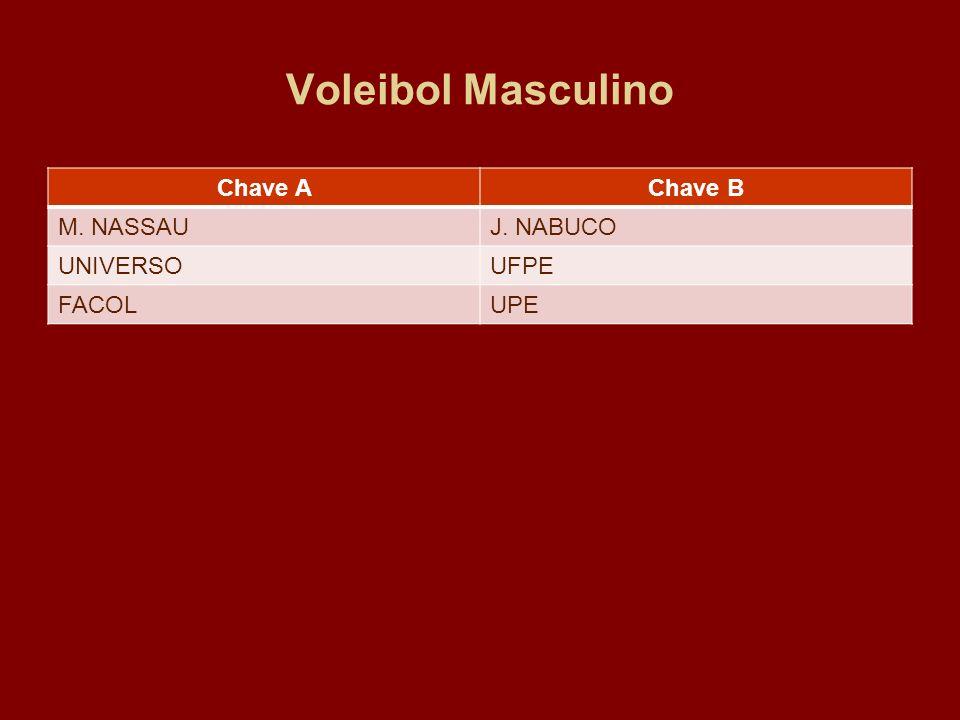 Voleibol Masculino Chave AChave B M. NASSAUJ. NABUCO UNIVERSOUFPE FACOLUPE