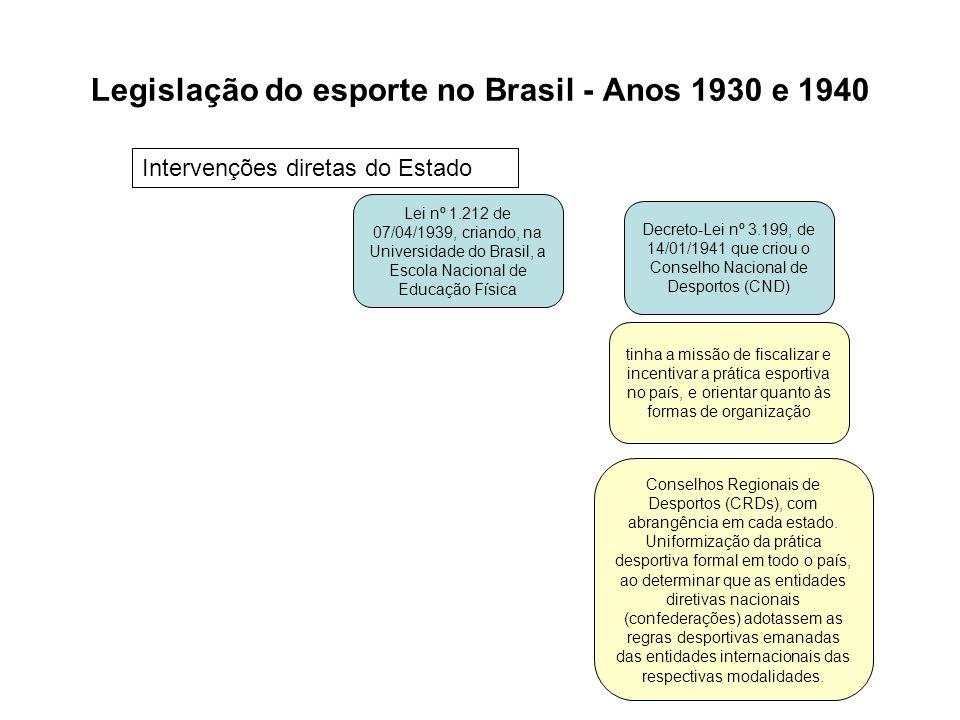 Legislação do esporte no Brasil - Anos 1930 e 1940 Lei nº 1.212 de 07/04/1939, criando, na Universidade do Brasil, a Escola Nacional de Educação Físic