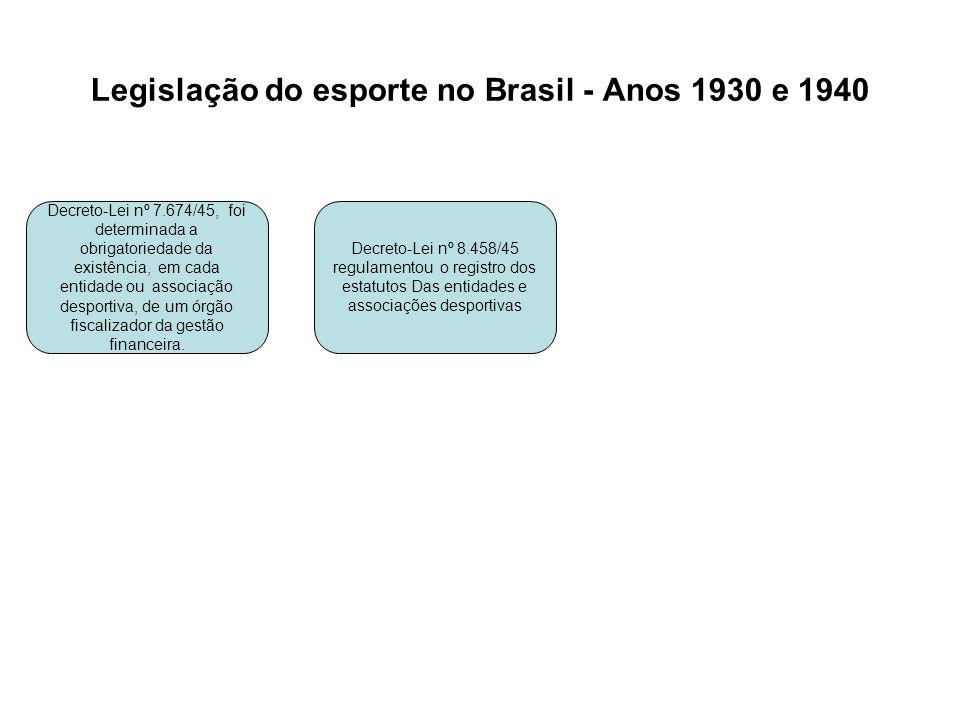 Legislação do esporte no Brasil - Anos 1930 e 1940 Decreto-Lei nº 7.674/45, foi determinada a obrigatoriedade da existência, em cada entidade ou assoc