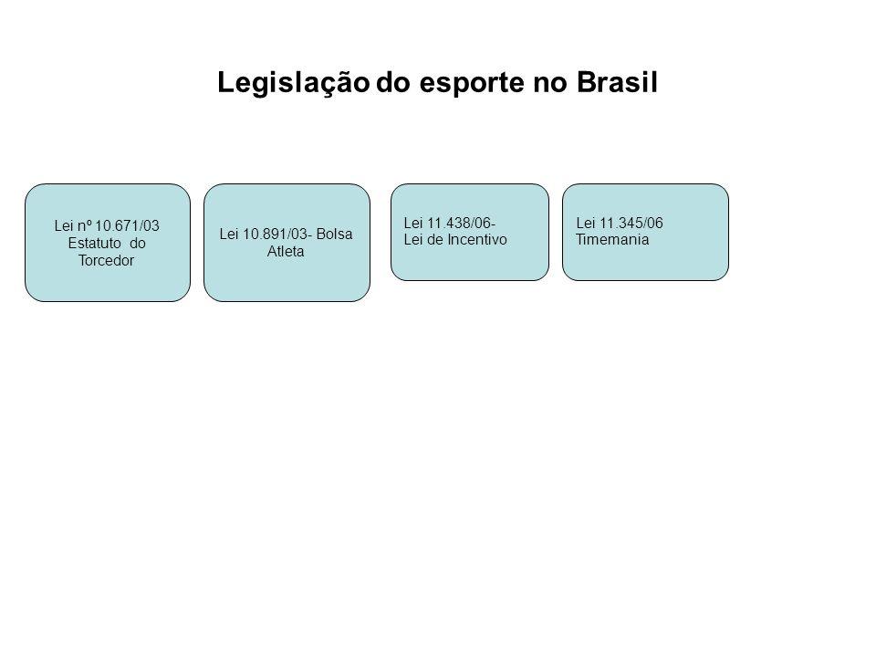 Legislação do esporte no Brasil Lei nº 10.671/03 Estatuto do Torcedor Lei 10.891/03- Bolsa Atleta Lei 11.438/06- Lei de Incentivo Lei 11.345/06 Timema