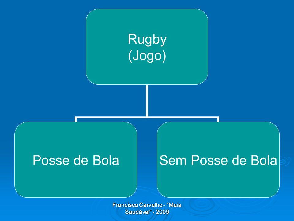 Francisco Carvalho - Maia Saudável - 2009 Rugby (Jogo) Posse de Bola Sem Posse de Bola