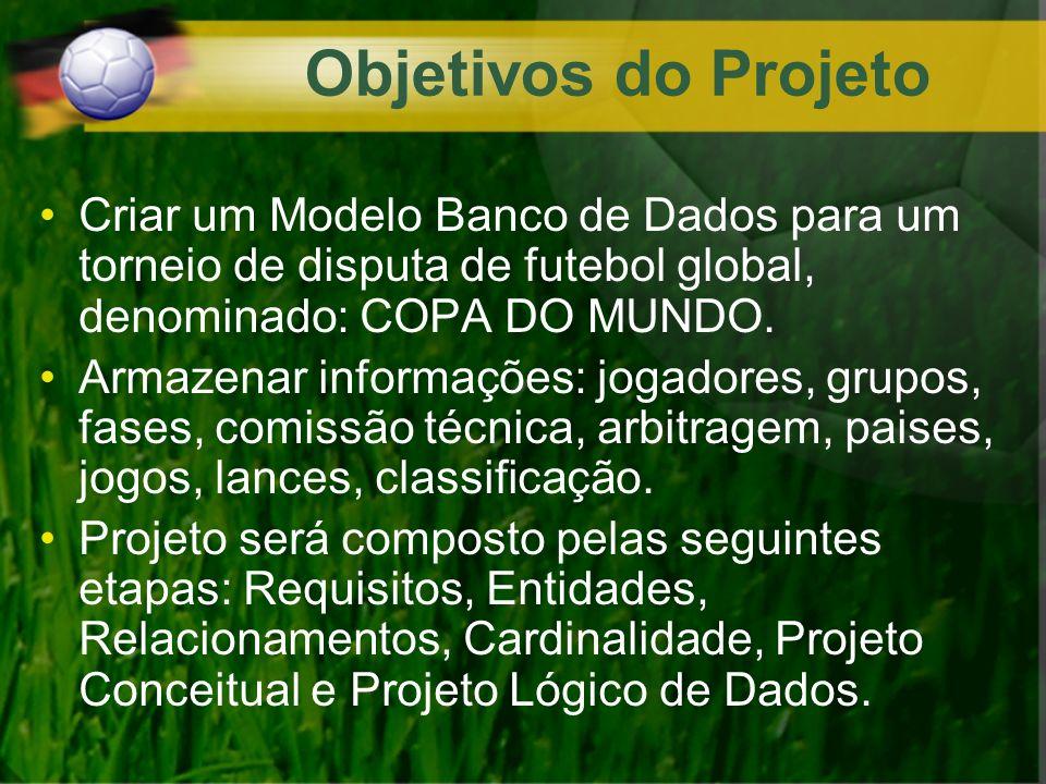 Objetivos do Projeto Criar um Modelo Banco de Dados para um torneio de disputa de futebol global, denominado: COPA DO MUNDO. Armazenar informações: jo