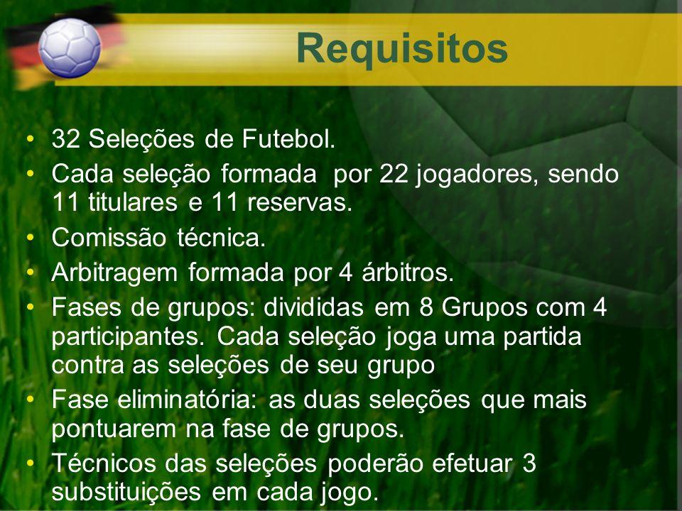Requisitos 32 Seleções de Futebol. Cada seleção formada por 22 jogadores, sendo 11 titulares e 11 reservas. Comissão técnica. Arbitragem formada por 4