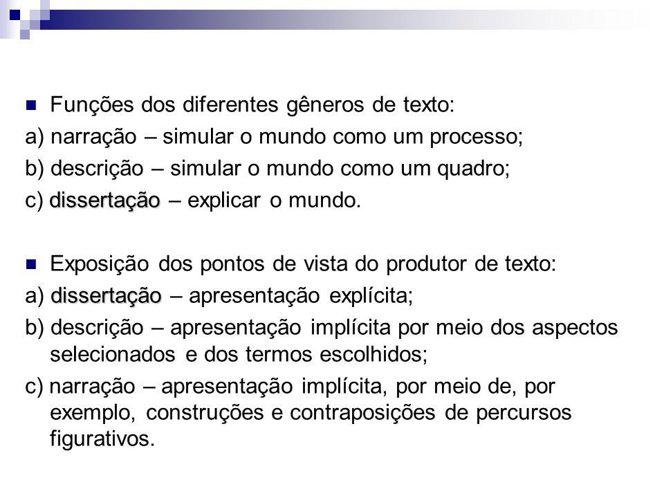 Funções dos diferentes gêneros de texto: a) narração – simular o mundo como um processo; b) descrição – simular o mundo como um quadro; dissertação c)