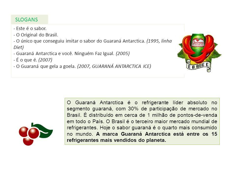 GUARANÁ CHAMPAGNE ANTARCTICA -O produto foi lançado no mercado brasileiro no mês de abril de 1921 pela Companhia Antarctica Paulista com o nome de GUARANÁ CHAMPAGNE ANTARCTICA.