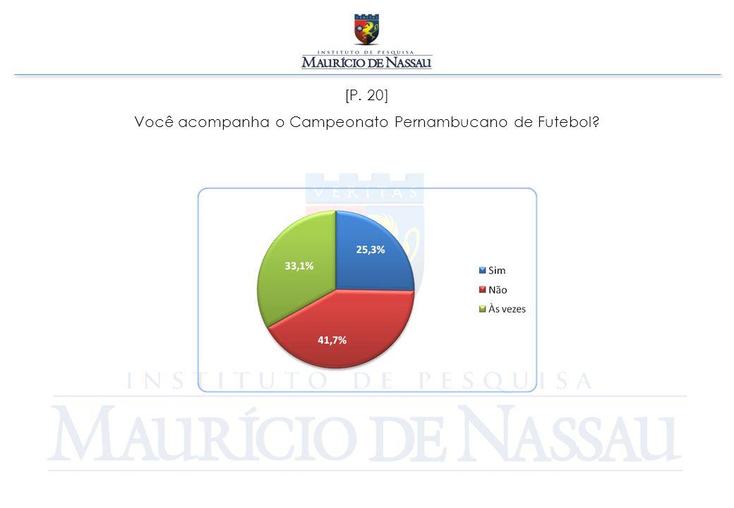 [P. 20] Você acompanha o Campeonato Pernambucano de Futebol?