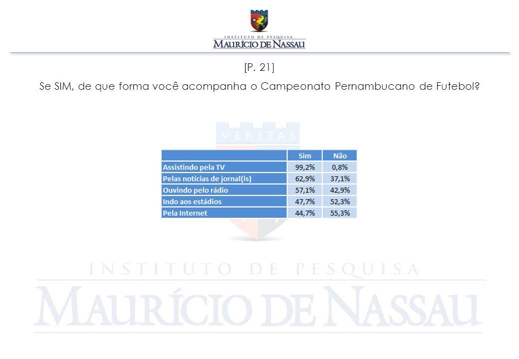 [P. 21] Se SIM, de que forma você acompanha o Campeonato Pernambucano de Futebol?