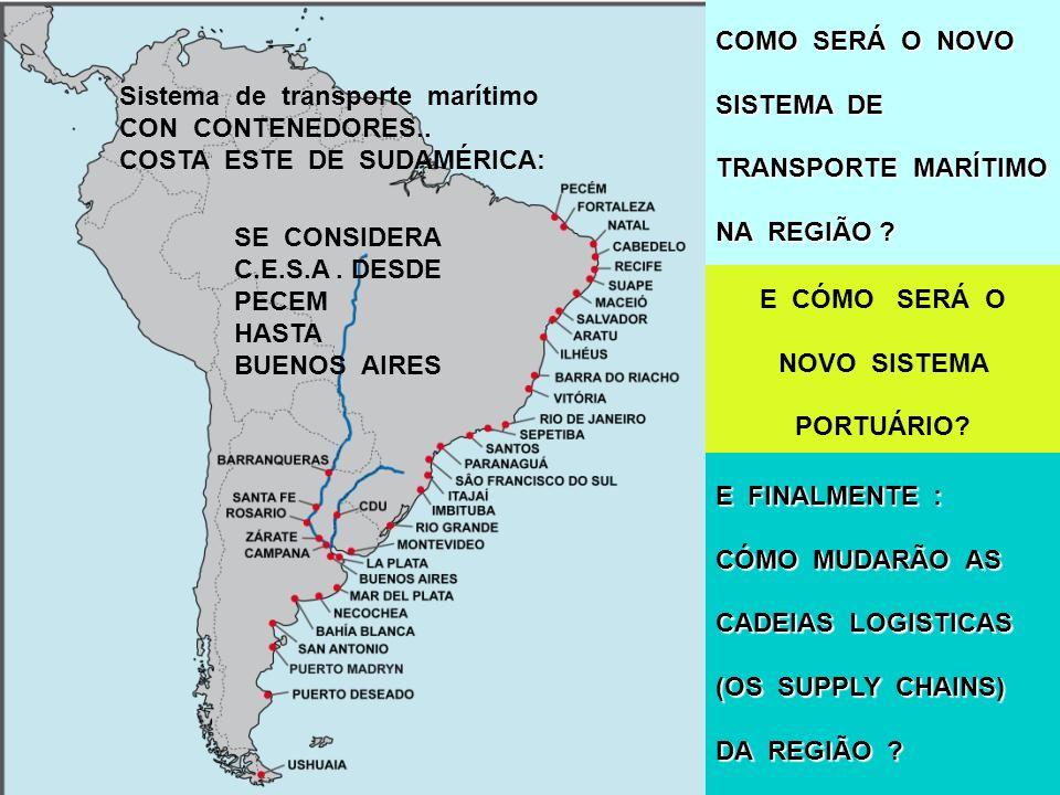 Sistema de transporte marítimo CON CONTENEDORES..