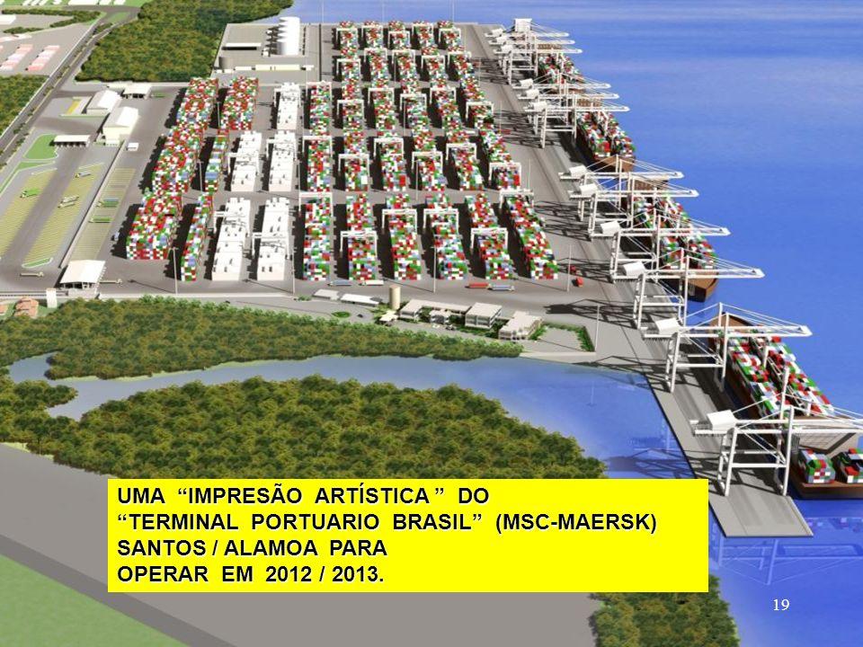 UMA IMPRESÃO ARTÍSTICA DO TERMINAL PORTUARIO BRASIL (MSC-MAERSK) SANTOS / ALAMOA PARA OPERAR EM 2012 / 2013.