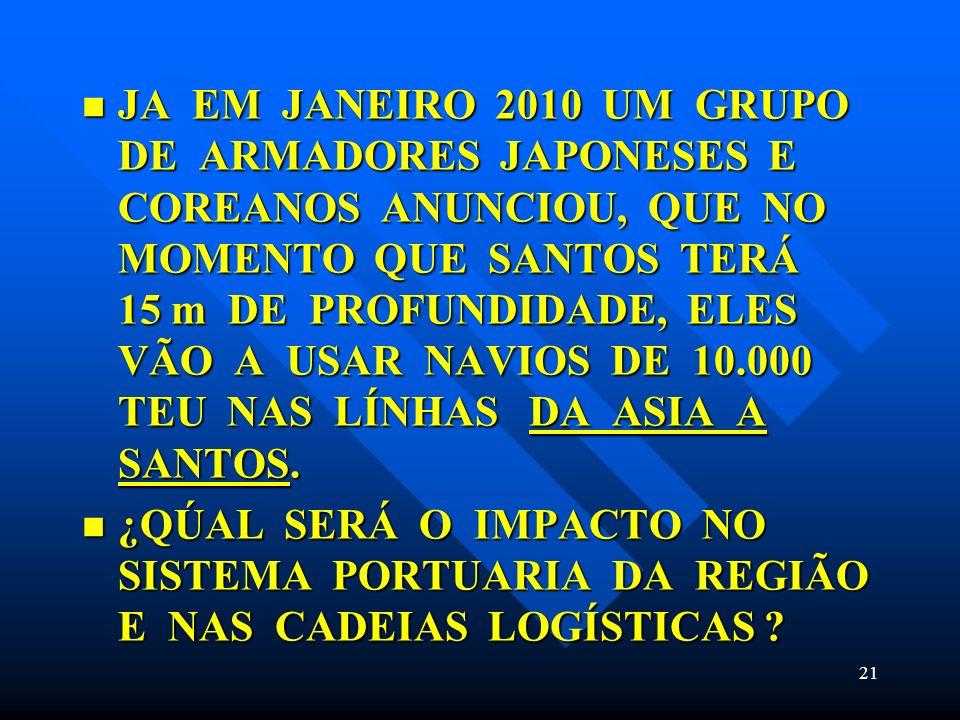 JA EM JANEIRO 2010 UM GRUPO DE ARMADORES JAPONESES E COREANOS ANUNCIOU, QUE NO MOMENTO QUE SANTOS TERÁ 15 m DE PROFUNDIDADE, ELES VÃO A USAR NAVIOS DE