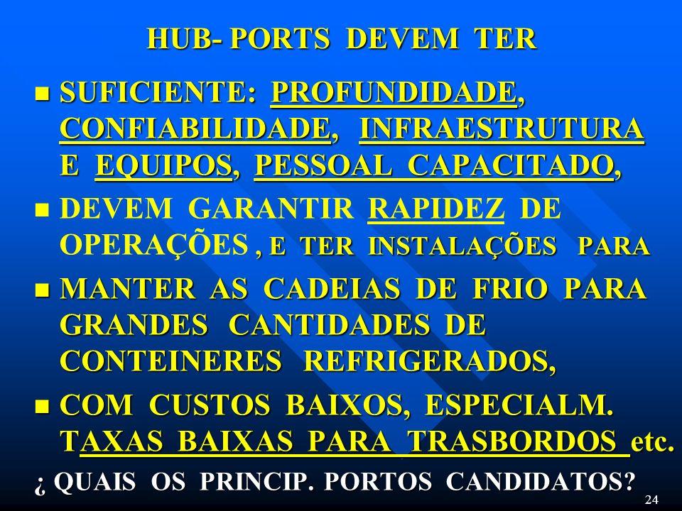 HUB- PORTS DEVEM TER SUFICIENTE: PROFUNDIDADE, CONFIABILIDADE, INFRAESTRUTURA E EQUIPOS, PESSOAL CAPACITADO, SUFICIENTE: PROFUNDIDADE, CONFIABILIDADE, INFRAESTRUTURA E EQUIPOS, PESSOAL CAPACITADO,, E TER INSTALAÇÕES PARA DEVEM GARANTIR RAPIDEZ DE OPERAÇÕES, E TER INSTALAÇÕES PARA MANTER AS CADEIAS DE FRIO PARA GRANDES CANTIDADES DE CONTEINERES REFRIGERADOS, MANTER AS CADEIAS DE FRIO PARA GRANDES CANTIDADES DE CONTEINERES REFRIGERADOS, COM CUSTOS BAIXOS, ESPECIALM.