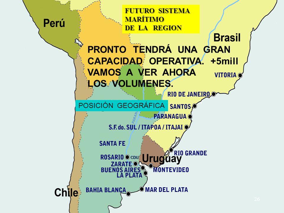 FUTURO SISTEMA MARÍTIMO DE LA REGION PRONTO TENDRÁ UNA GRAN CAPACIDAD OPERATIVA. +5mill VAMOS A VER AHORA LOS VOLUMENES. POSICIÓN GEOGRÁFICA CDU 26