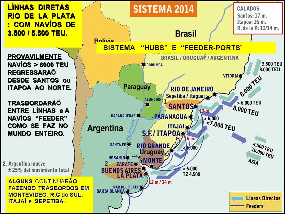 PROVAVILMENTE NAVÍOS > 6000 TEU REGRESSARAÕ DESDE SANTOS ou ITAPOA AO NORTE.