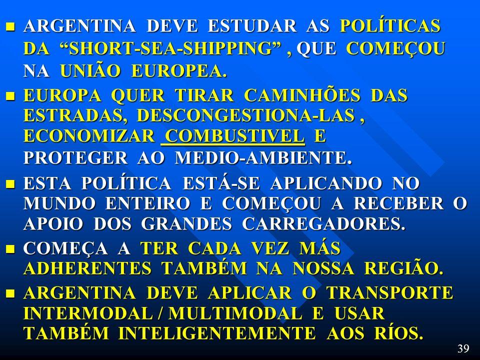 ARGENTINA DEVE ESTUDAR AS POLÍTICAS DA SHORT-SEA-SHIPPING, QUE COMEÇOU NA UNIÃO EUROPEA. ARGENTINA DEVE ESTUDAR AS POLÍTICAS DA SHORT-SEA-SHIPPING, QU