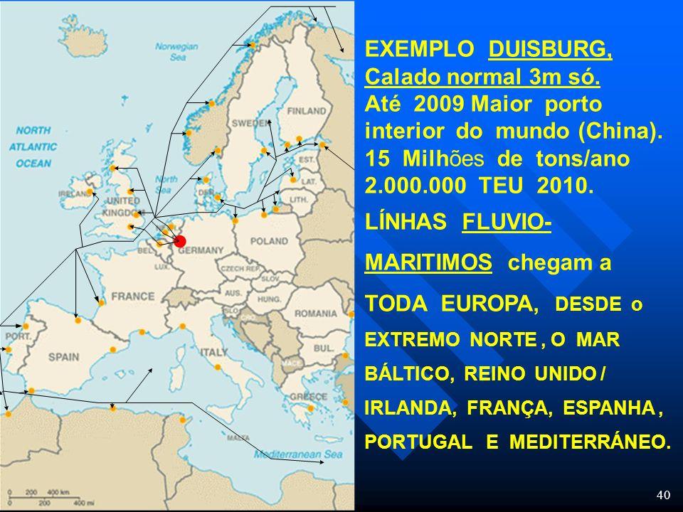 EXEMPLO DUISBURG, Calado normal 3m só.Até 2009 Maior porto interior do mundo (China).