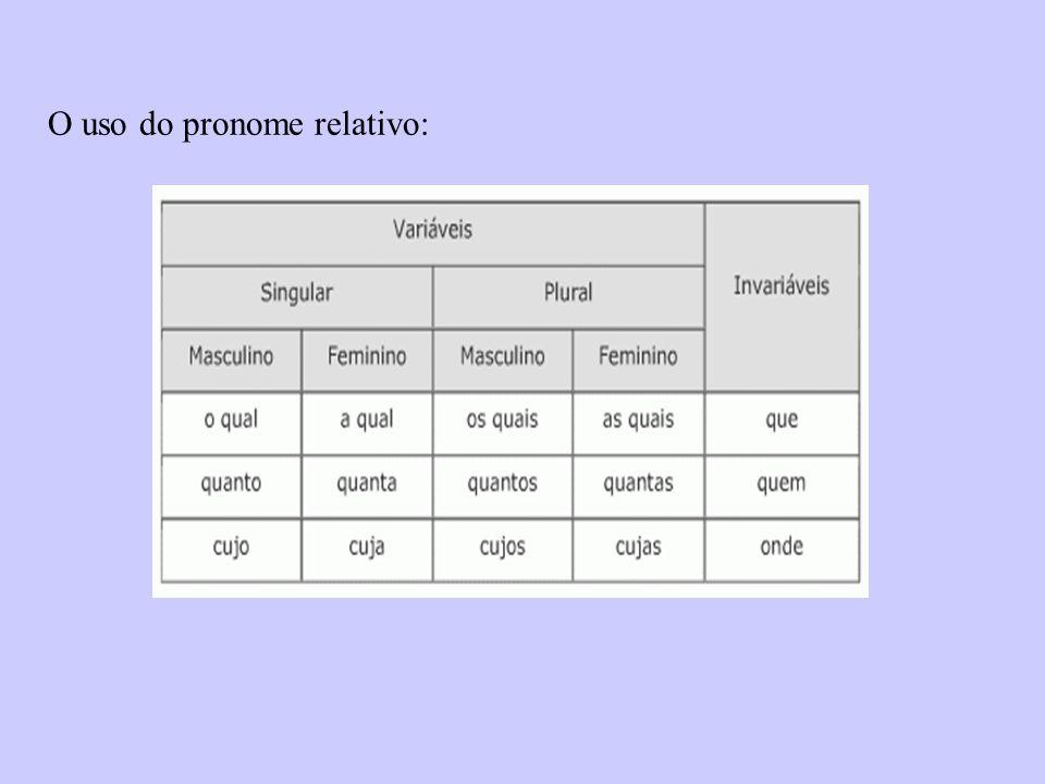 O uso do pronome relativo: