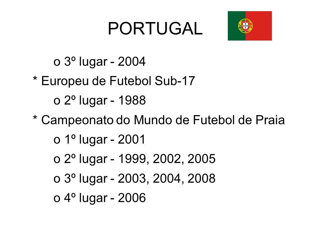 PORTUGAL o 3º lugar - 2004 * Europeu de Futebol Sub-17 o 2º lugar - 1988 * Campeonato do Mundo de Futebol de Praia o 1º lugar - 2001 o 2º lugar - 1999