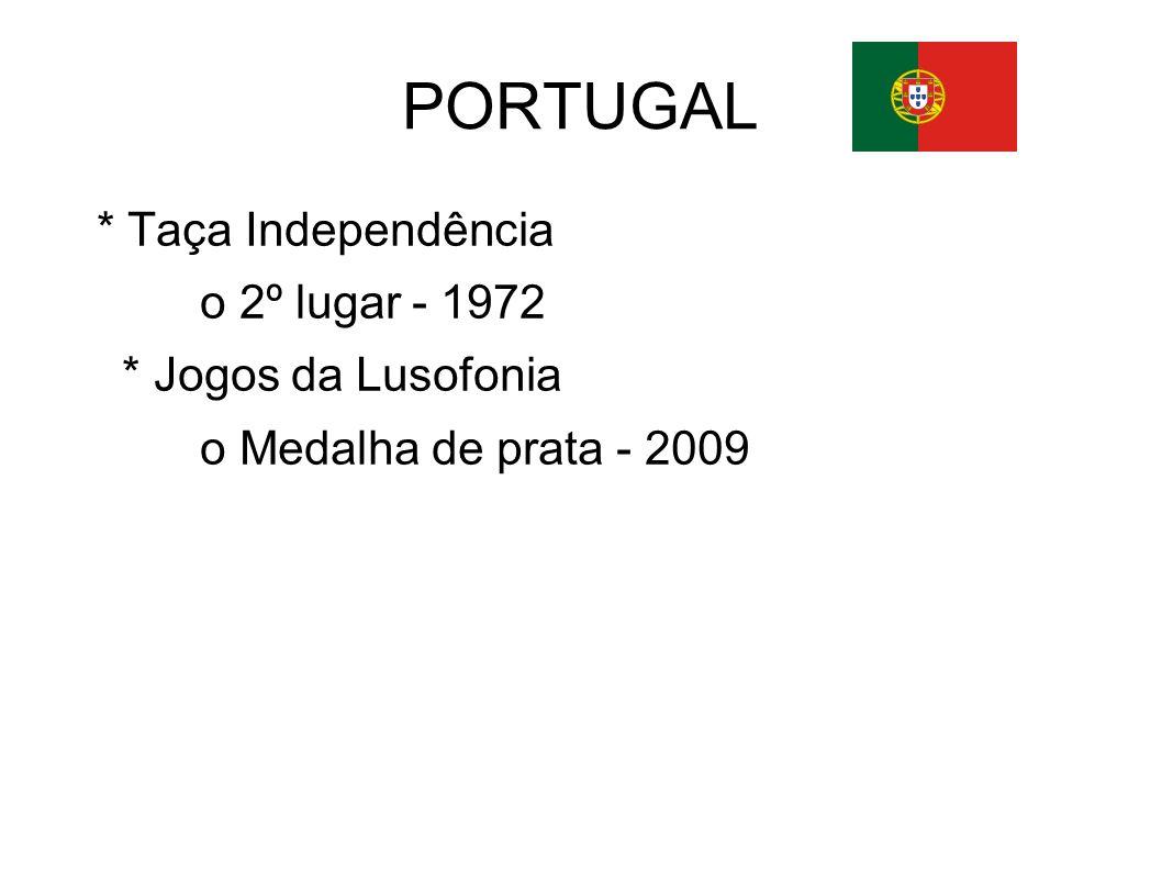 PORTUGAL * Taça Independência o 2º lugar - 1972 * Jogos da Lusofonia o Medalha de prata - 2009
