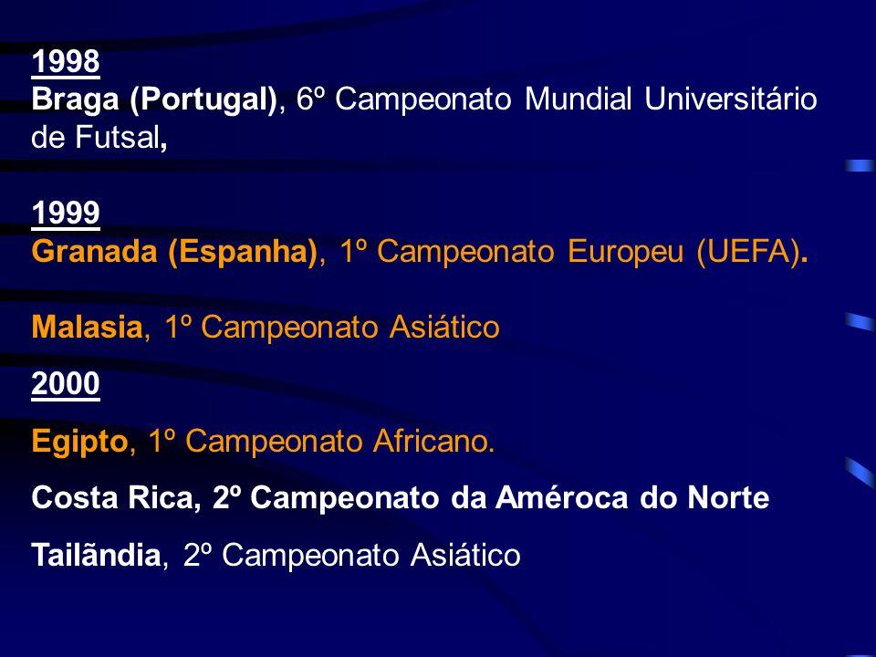 1998 Braga (Portugal), 6º Campeonato Mundial Universitário de Futsal, 1999 Granada (Espanha), 1º Campeonato Europeu (UEFA). Malasia, 1º Campeonato Asi