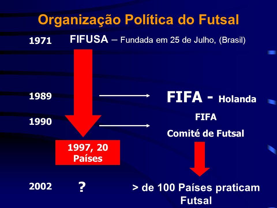 FIFA - Holanda 1997, 20 Países 1971 2002 1989 > de 100 Países praticam Futsal FIFUSA – Fundada em 25 de Julho, (Brasil) 1990 FIFA Comité de Futsal ? O