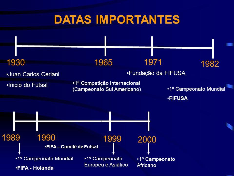 1930 Juan Carlos Ceriani Inicio do Futsal 1965 1ª Competição Internacional (Campeonato Sul Americano) 1982 1º Campeonato Mundial FIFUSA 1989 1999 1º C