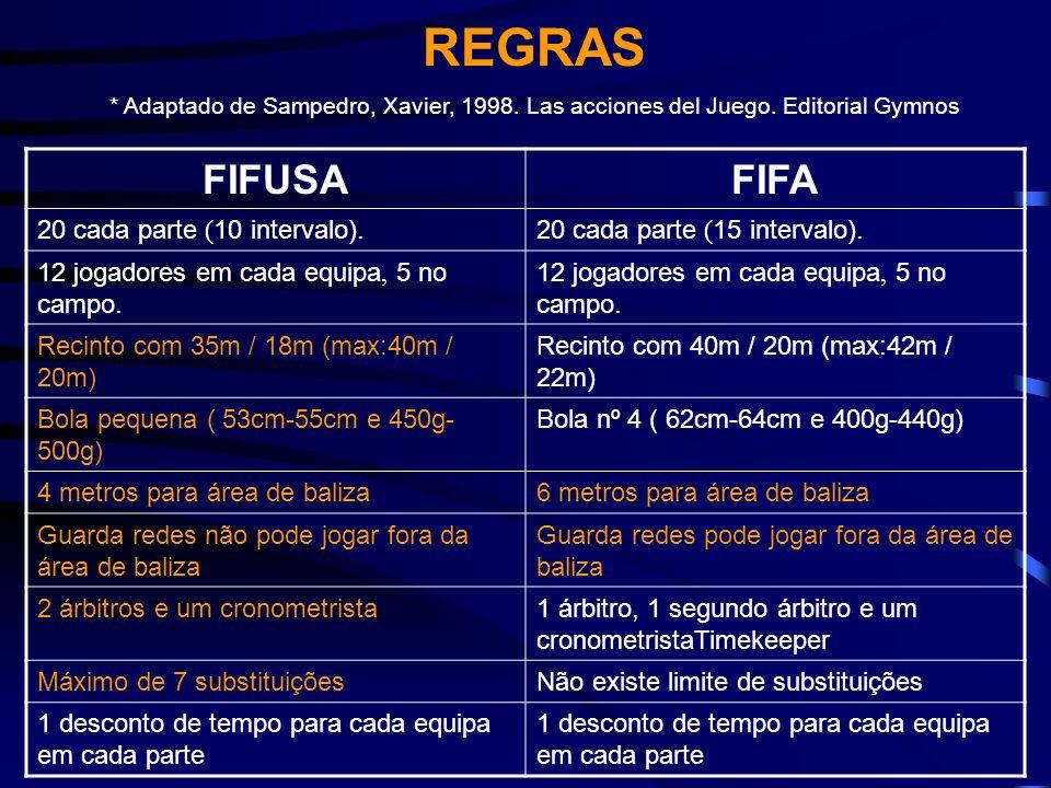 FIFUSAFIFA 20 cada parte ( 10 intervalo).20 cada parte ( 15 intervalo). 12 jogadores em cada equipa, 5 no campo. Recinto com 35m / 18m (max:40m / 20m)