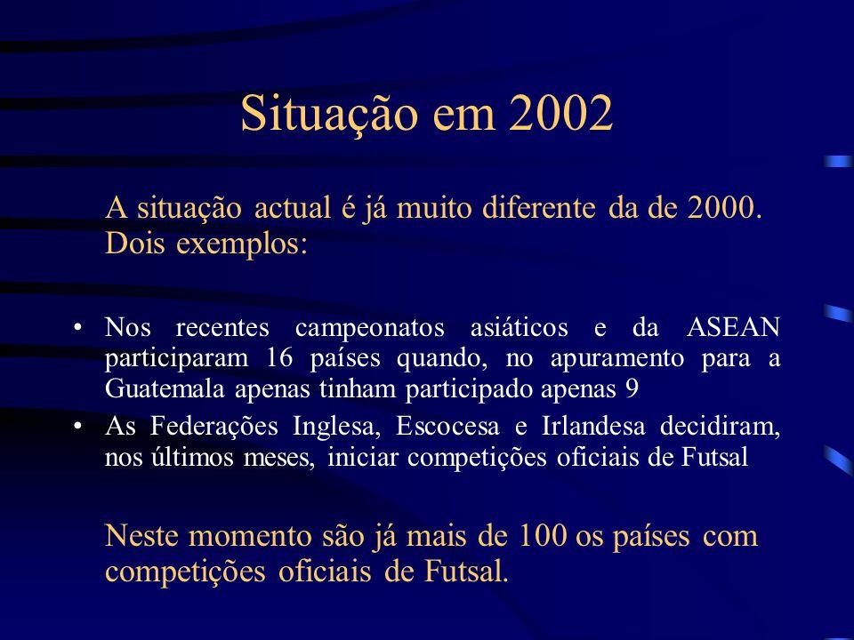 Situação em 2002 A situação actual é já muito diferente da de 2000. Dois exemplos: Nos recentes campeonatos asiáticos e da ASEAN participaram 16 paíse