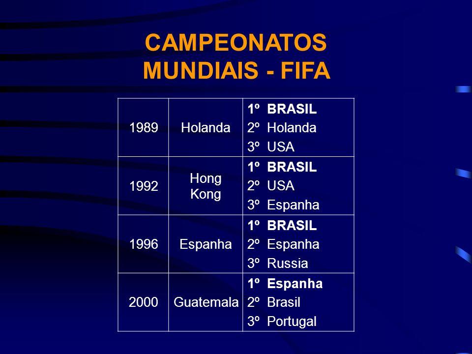 1989Holanda 1º BRASIL 2º Holanda 3º USA 1992 Hong Kong 1º BRASIL 2º USA 3º Espanha 1996Espanha 1º BRASIL 2º Espanha 3º Russia 2000Guatemala 1º Espanha