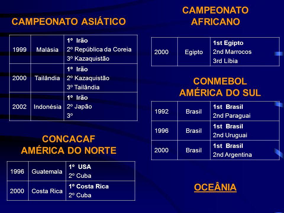 CAMPEONATO ASIÁTICO CONCACAF AMÉRICA DO NORTE CONMEBOL AMÉRICA DO SUL 1999Malásia 1º Irão 2º República da Coreia 3º Kazaquistão 2000Tailândia 1º Irão