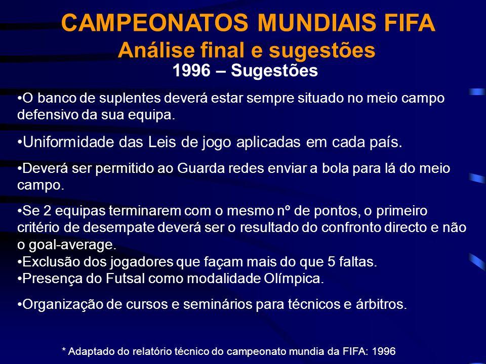 1996 – Sugestões O banco de suplentes deverá estar sempre situado no meio campo defensivo da sua equipa. Uniformidade das Leis de jogo aplicadas em ca