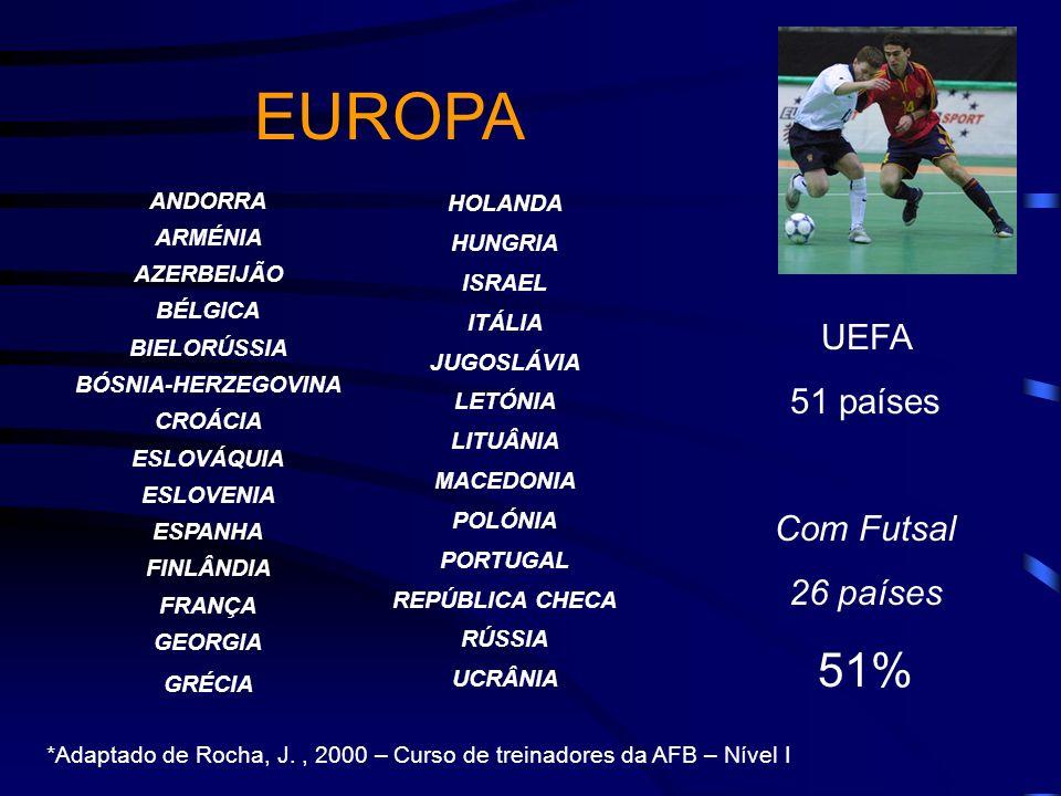 EUROPA ANDORRA ARMÉNIA AZERBEIJÃO BÉLGICA BIELORÚSSIA BÓSNIA-HERZEGOVINA CROÁCIA ESLOVÁQUIA ESLOVENIA ESPANHA FINLÂNDIA FRANÇA GEORGIA GRÉCIA HOLANDA
