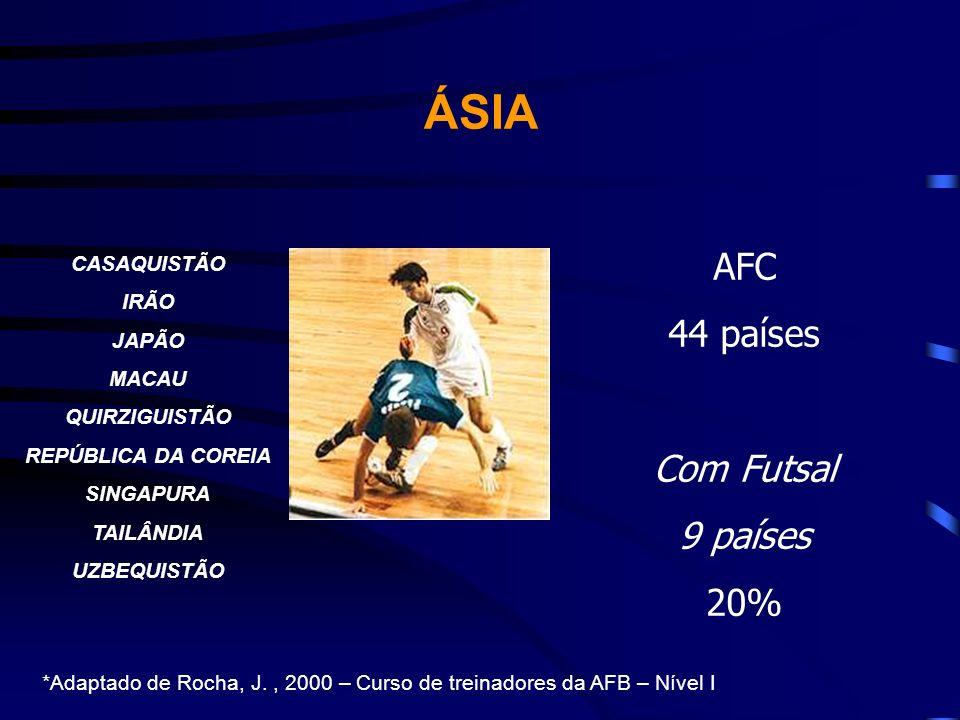 ÁSIA CASAQUISTÃO IRÃO JAPÃO MACAU QUIRZIGUISTÃO REPÚBLICA DA COREIA SINGAPURA TAILÂNDIA UZBEQUISTÃO AFC 44 países Com Futsal 9 países 20% *Adaptado de