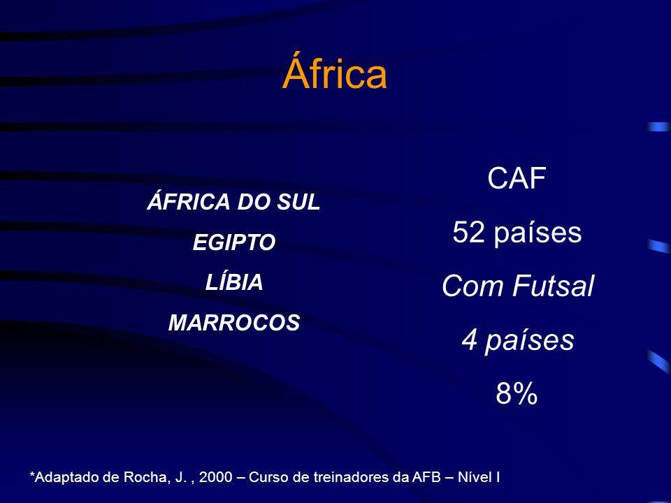 África ÁFRICA DO SUL EGIPTO LÍBIA MARROCOS CAF 52 países Com Futsal 4 países 8% *Adaptado de Rocha, J., 2000 – Curso de treinadores da AFB – Nível I