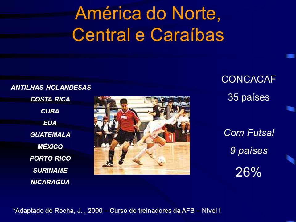 *Adaptado de Rocha, J., 2000 – Curso de treinadores da AFB – Nível I América do Norte, Central e Caraíbas ANTILHAS HOLANDESAS COSTA RICA CUBA EUA GUAT