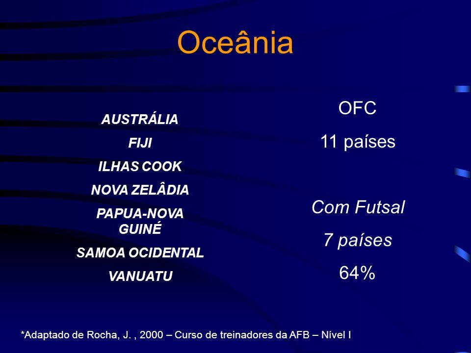 *Adaptado de Rocha, J., 2000 – Curso de treinadores da AFB – Nível I Oceânia AUSTRÁLIA FIJI ILHAS COOK NOVA ZELÂDIA PAPUA-NOVA GUINÉ SAMOA OCIDENTAL V