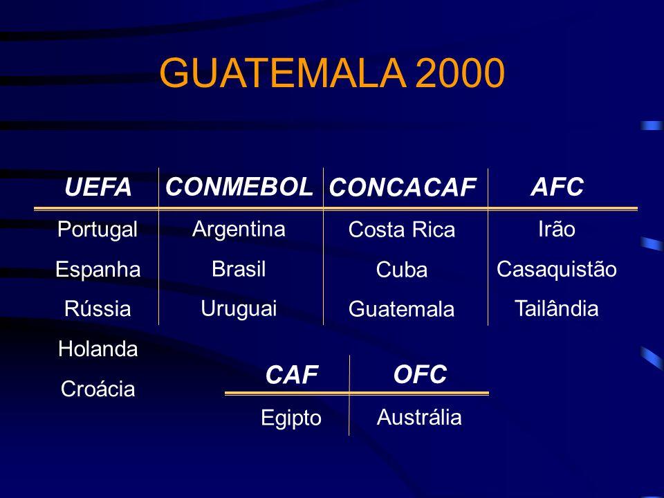 GUATEMALA 2000 UEFA Portugal Espanha Rússia Holanda Croácia CONMEBOL Argentina Brasil Uruguai CONCACAF Costa Rica Cuba Guatemala AFC Irão Casaquistão
