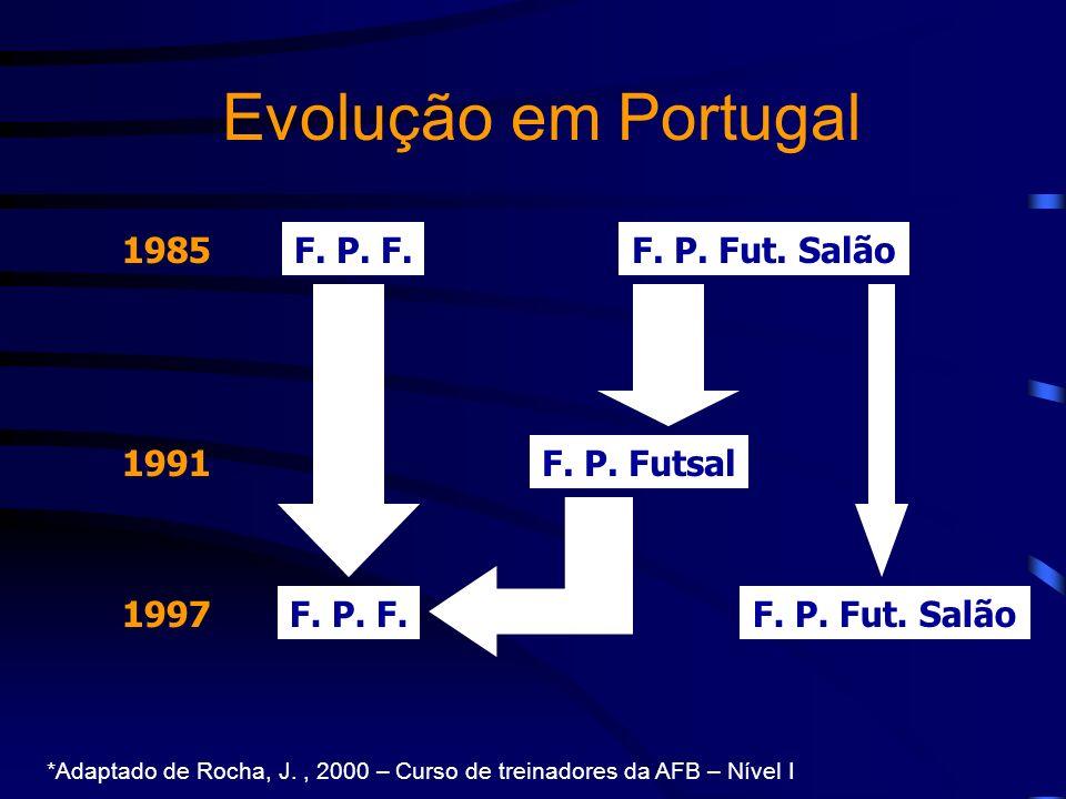 F. P. F.F. P. Fut. Salão F. P. Futsal F. P. Fut. SalãoF. P. F. 1985 1997 1991 Evolução em Portugal *Adaptado de Rocha, J., 2000 – Curso de treinadores