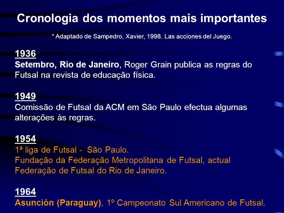 Cronologia dos momentos mais importantes * Adaptado de Sampedro, Xavier, 1998. Las acciones del Juego. 1936 Setembro, Rio de Janeiro, Roger Grain publ