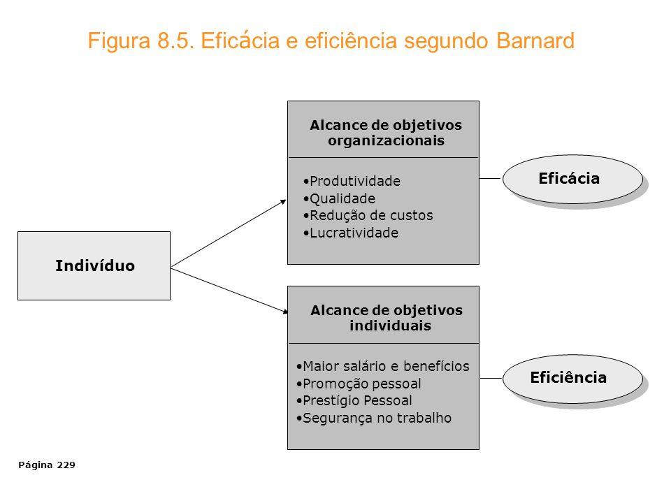 Figura 8.5. Efic á cia e eficiência segundo Barnard Indivíduo Alcance de objetivos organizacionais Produtividade Qualidade Redução de custos Lucrativi