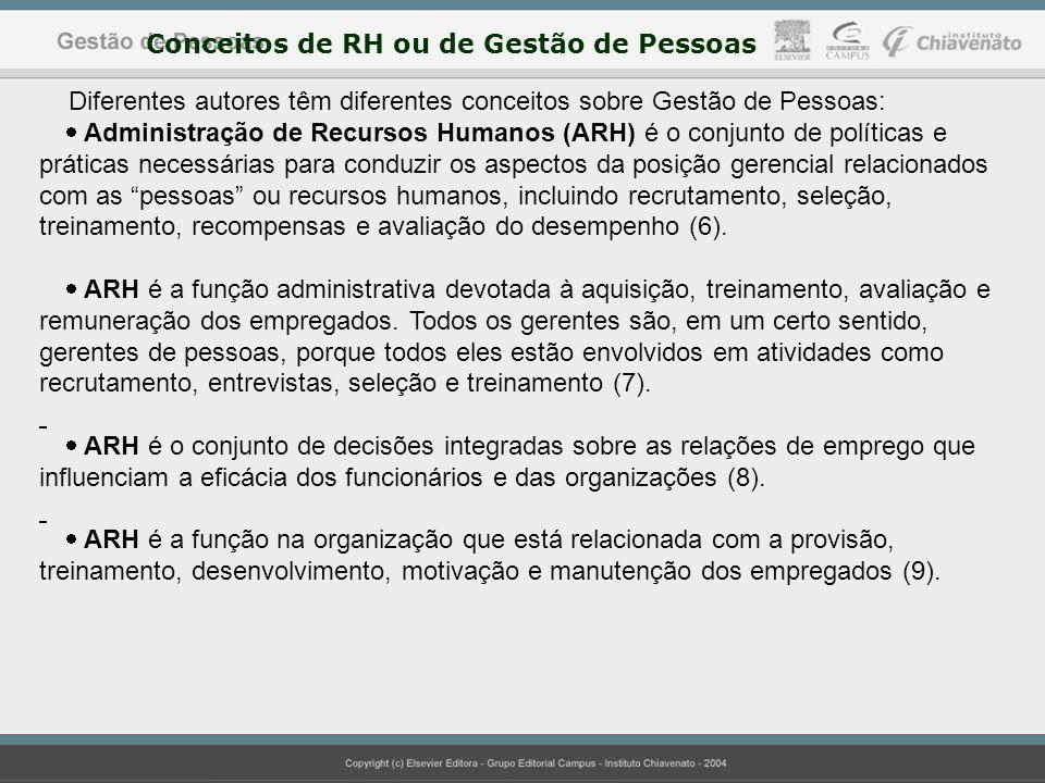 Diferentes autores têm diferentes conceitos sobre Gestão de Pessoas: Administração de Recursos Humanos (ARH) é o conjunto de políticas e práticas nece