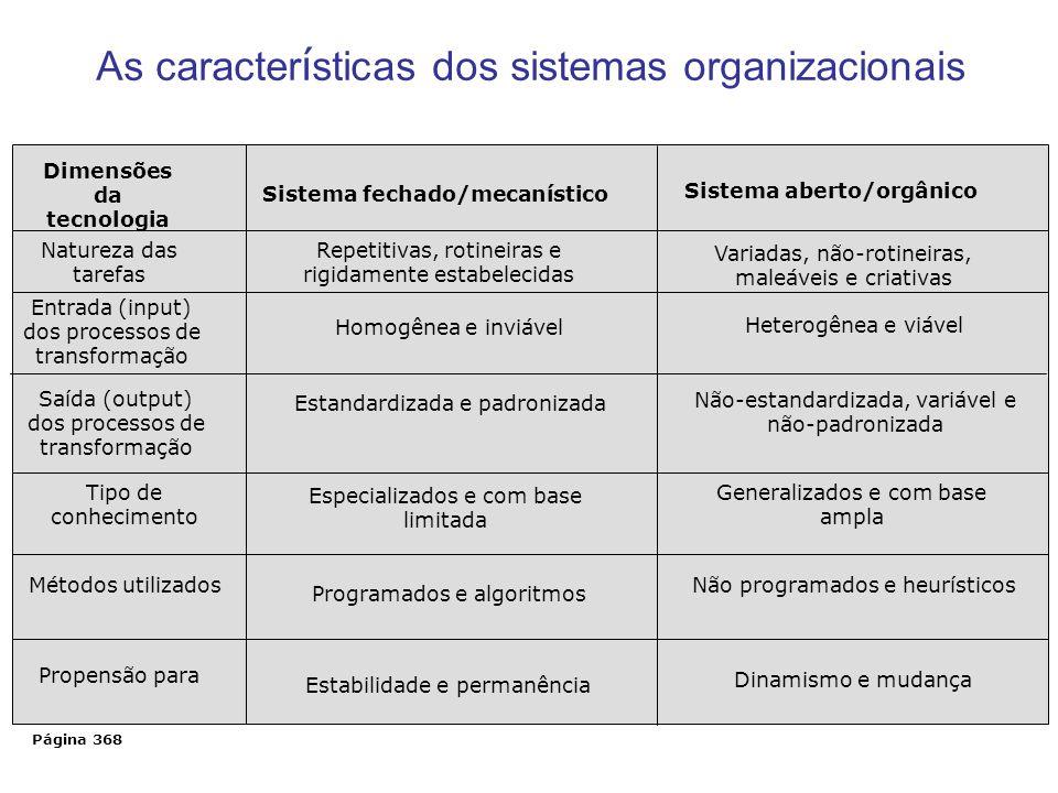 As caracter í sticas dos sistemas organizacionais Dimensões da tecnologia Sistema fechado/mecanístico Sistema aberto/orgânico Natureza das tarefas Rep