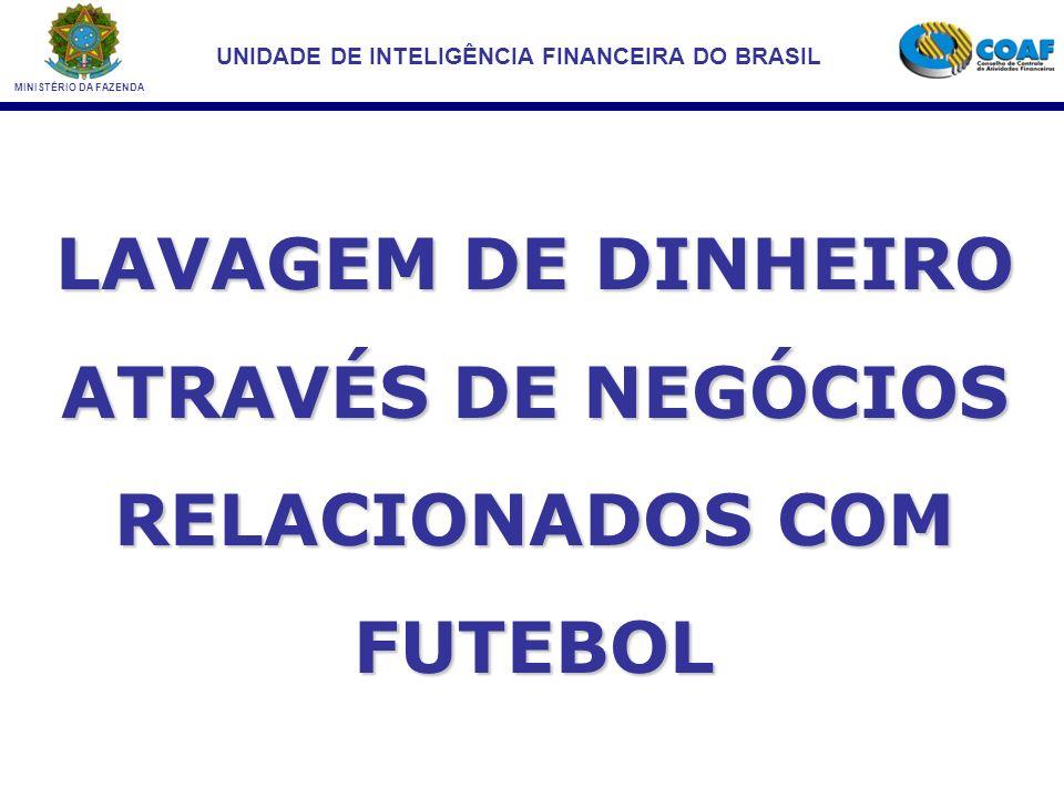 MINISTÉRIO DA FAZENDA UNIDADE DE INTELIGÊNCIA FINANCEIRA DO BRASIL ESQUEMA