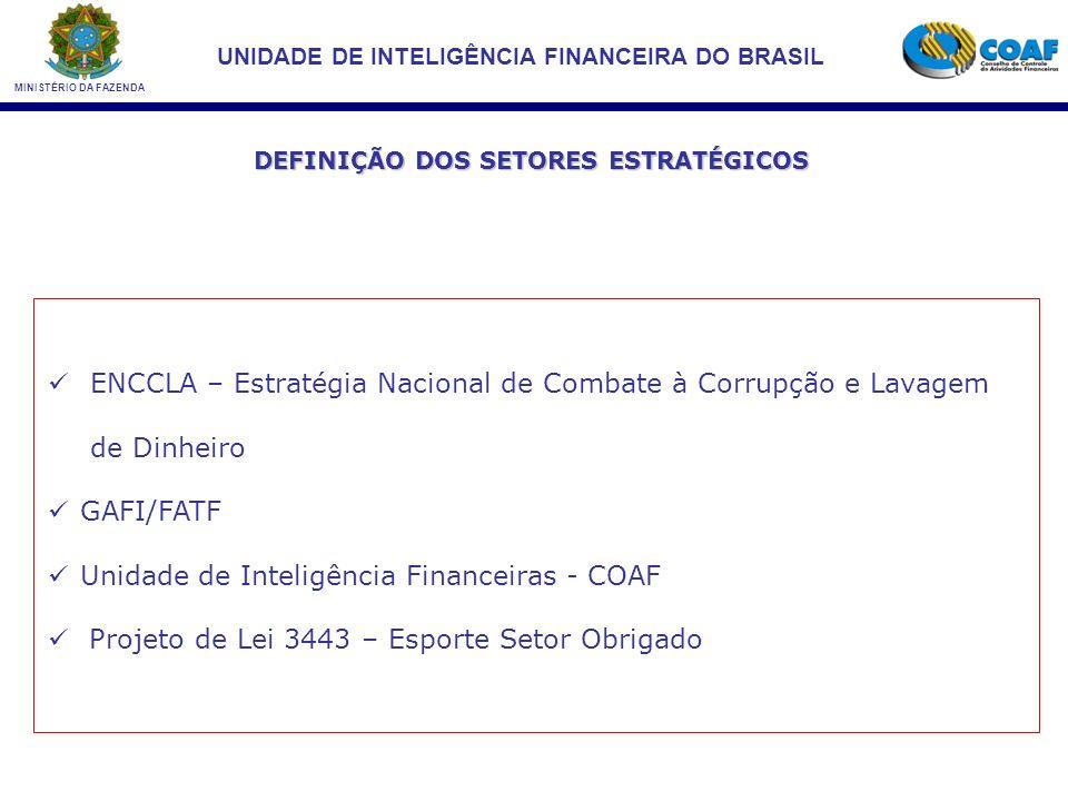 MINISTÉRIO DA FAZENDA UNIDADE DE INTELIGÊNCIA FINANCEIRA DO BRASIL DEFINIÇÃO DOS SETORES ESTRATÉGICOS ENCCLA – Estratégia Nacional de Combate à Corrupção e Lavagem de Dinheiro GAFI/FATF Unidade de Inteligência Financeiras - COAF Projeto de Lei 3443 – Esporte Setor Obrigado
