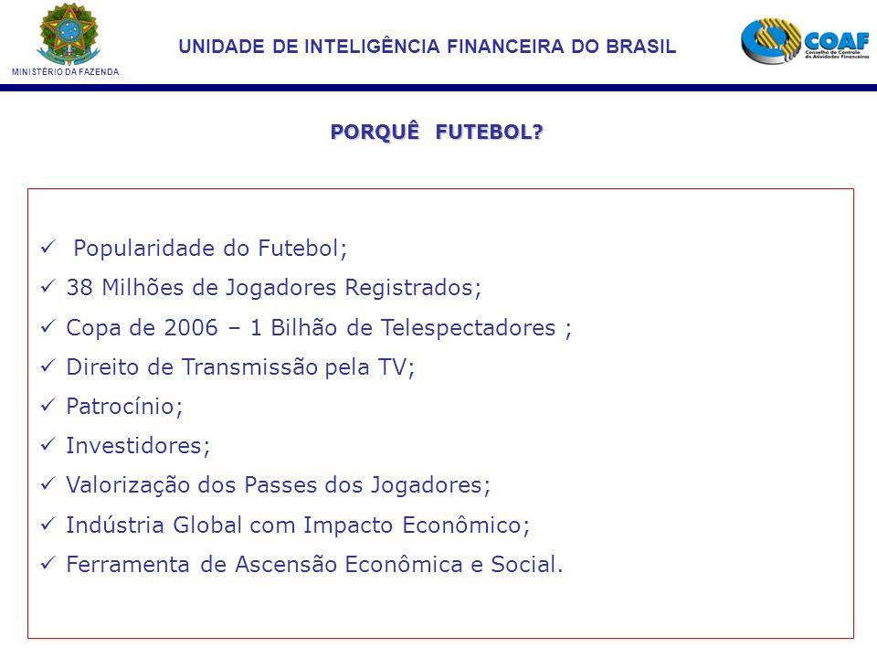 MINISTÉRIO DA FAZENDA UNIDADE DE INTELIGÊNCIA FINANCEIRA DO BRASIL PORQUÊ FUTEBOL.