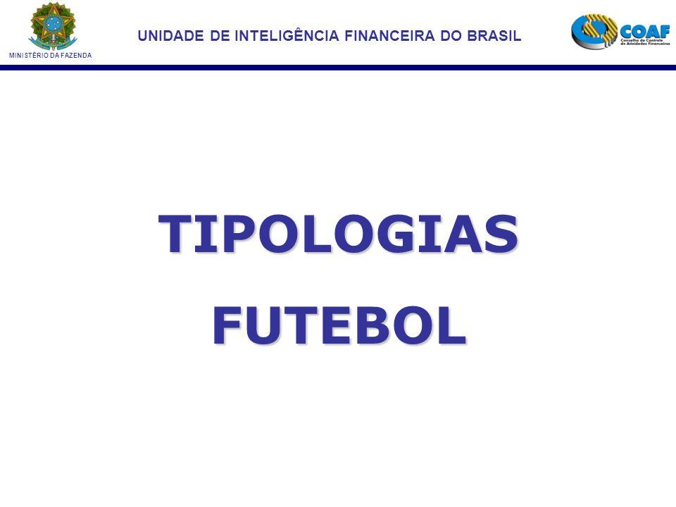 MINISTÉRIO DA FAZENDA UNIDADE DE INTELIGÊNCIA FINANCEIRA DO BRASIL TIPOLOGIAS FUTEBOL