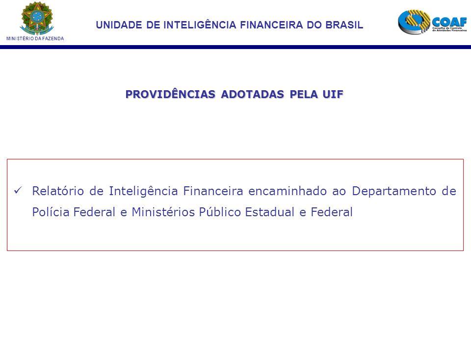 MINISTÉRIO DA FAZENDA UNIDADE DE INTELIGÊNCIA FINANCEIRA DO BRASIL PROVIDÊNCIAS ADOTADAS PELA UIF Relatório de Inteligência Financeira encaminhado ao Departamento de Polícia Federal e Ministérios Público Estadual e Federal