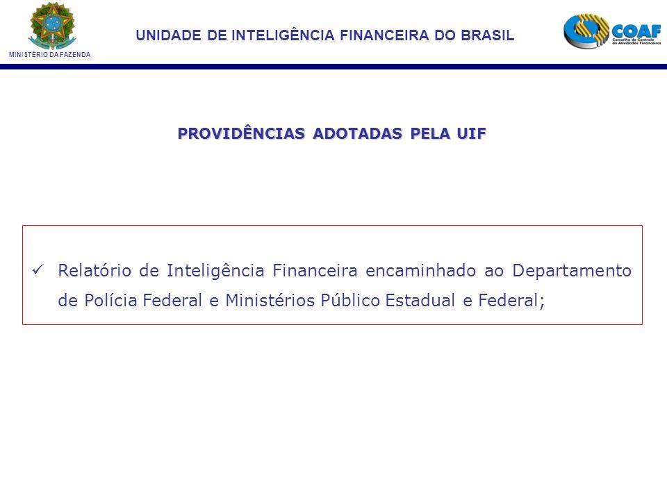 MINISTÉRIO DA FAZENDA UNIDADE DE INTELIGÊNCIA FINANCEIRA DO BRASIL PROVIDÊNCIAS ADOTADAS PELA UIF Relatório de Inteligência Financeira encaminhado ao Departamento de Polícia Federal e Ministérios Público Estadual e Federal;