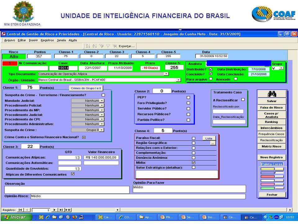 MINISTÉRIO DA FAZENDA UNIDADE DE INTELIGÊNCIA FINANCEIRA DO BRASIL GESTÃO DE RISCOS GESTÃO DE RISCO