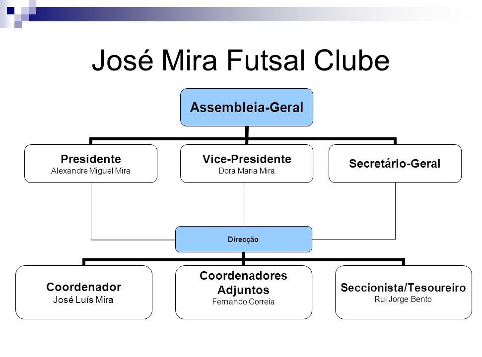 José Mira Futsal Clube PRINCIPAIS OBJECTIVOS E ESTRATÉGIAS Promover a divulgação de informação sobre a modalidade Futsal; Potenciar a modalidade através da organização de eventos futuros, provas, torneios, treinos, estágios, entre outros; Contribuir para uma melhoria quantitativa e qualitativa da modalidade Futsal; Promover formação social e cívica dos jovens em geral; Promover e fomentar a prática da orientação, enquanto disciplina; Promover o intercâmbio com diferentes intervenientes regionais e nacionais; Promover a mobilidade e a ocupação de tempos livres; Promover estilos de vida saudáveis.