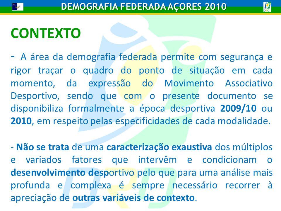 DEMOGRAFIA FEDERADA AÇORES 2010 OBJECTIVOS - Contribuir para uma melhor caracterização do Desporto Açoriano - Possibilitar aos diferentes intervenientes no processo de desenvolvimento desportivo, tomadas de decisão ainda mais sustentadas.